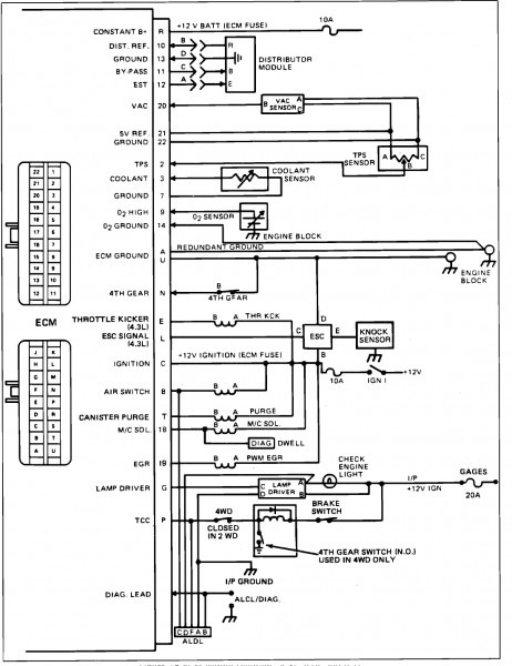 Automotive Express 2500 Van Wiring Diagram 89 Caprice Fuse Box Diagram Wiring Diagram Schematics