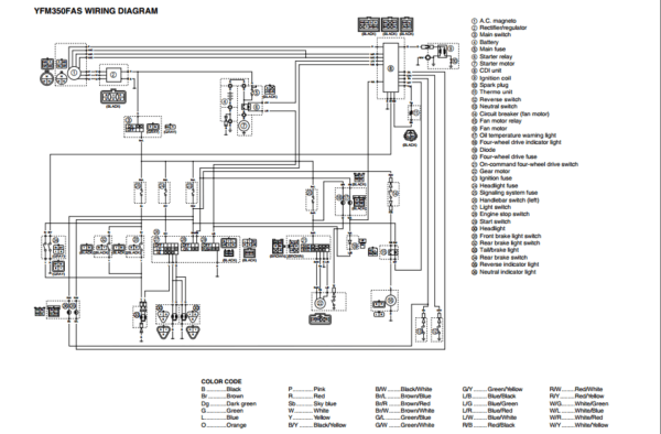 Diagram Yamaha Grizzly 350 Wiring Diagram Full Version Hd Quality Wiring Diagram Sitexberan Americanpubgaleon It