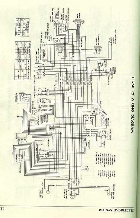 XT_3656] Cb 750 F2 Wiring Diagram Schematic WiringMagn Feren Drosi Numap Mohammedshrine Librar Wiring 101