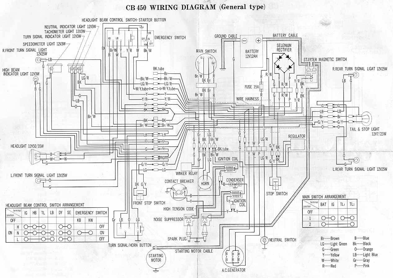 [ZTBE_9966]  NH_8816] Cb 750 F2 Wiring Diagram Schematic Wiring | Honda Cb750 Ignition Wiring |  | Monoc Majo Umize Penghe Isra Mohammedshrine Librar Wiring 101