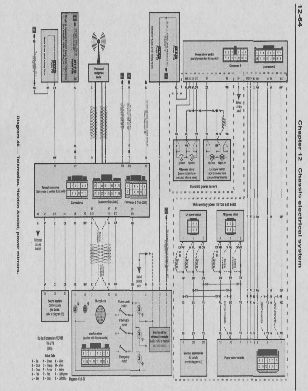Vt Commodore Pcm Wiring Diagram