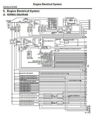 2006 Subaru Tribeca Wiring Diagram Wiring Diagram Love Reguler Love Reguler Consorziofiuggiturismo It