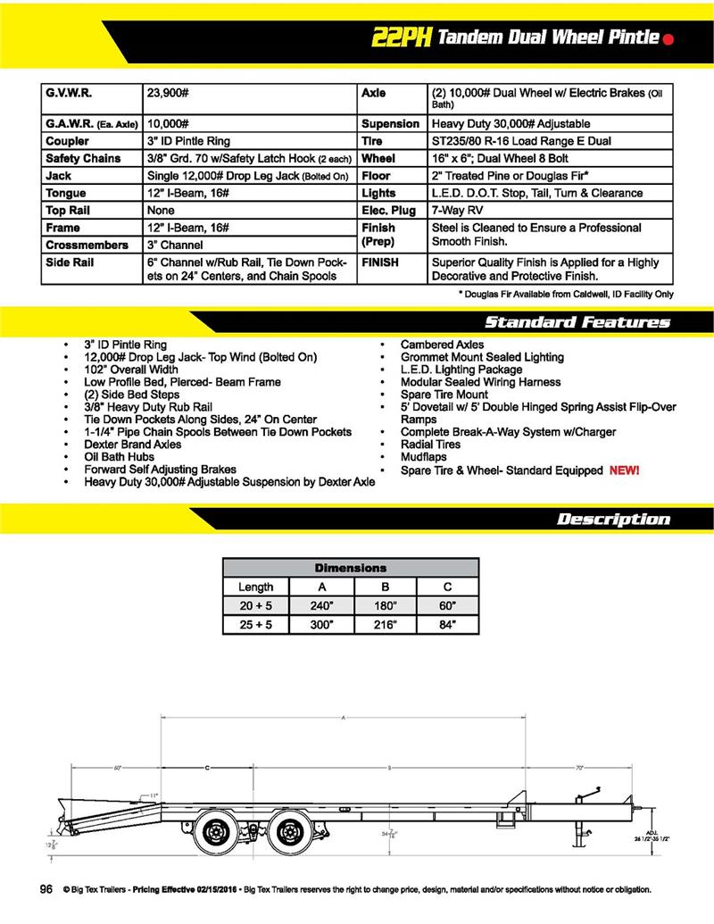 TO_6491] Wiring Diagram For Big Tex Trailer Wiring DiagramPeted Hete Wigeg Mohammedshrine Librar Wiring 101
