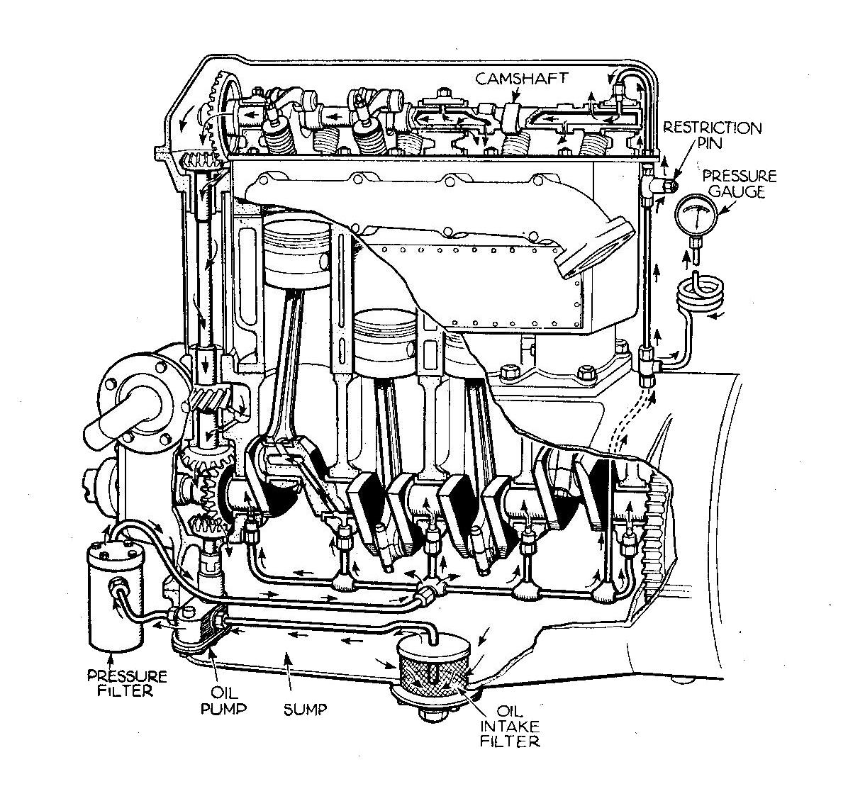 chevy 4 3 engine diagram dg 4177  chevy 4 3 v6 engine oil system diagram free diagram  chevy 4 3 v6 engine oil system diagram