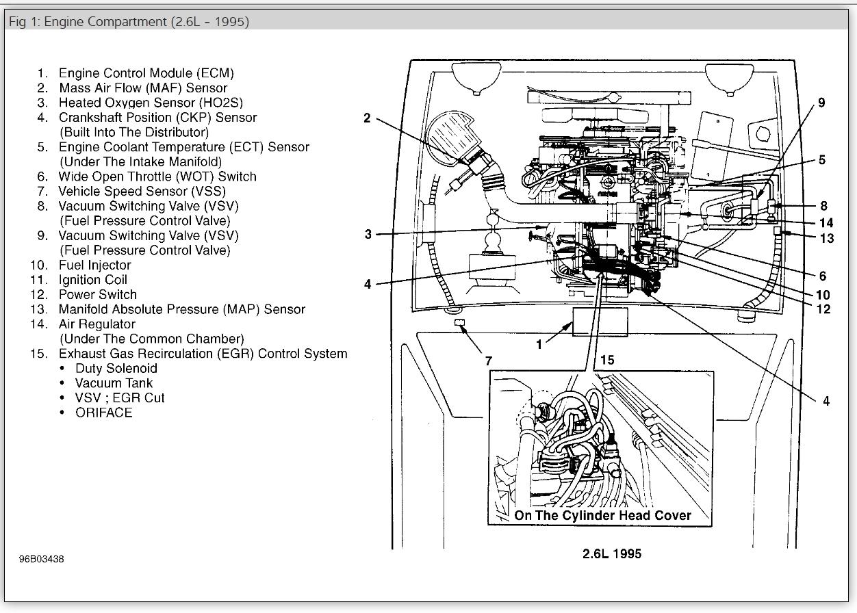 sv_0537] isuzu cooling diagram wiring diagram engine diagrams rodeo isuzu trooper vacuum switching valve gram hone leona mohammedshrine librar wiring 101
