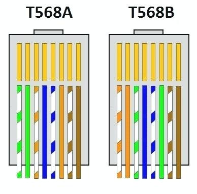 [ANLQ_8698]  EY_8864] T568A Vs T568B Diagram Bing Images Free Diagram | T568a Cat5e Wiring Diagram |  | Www Mohammedshrine Librar Wiring 101