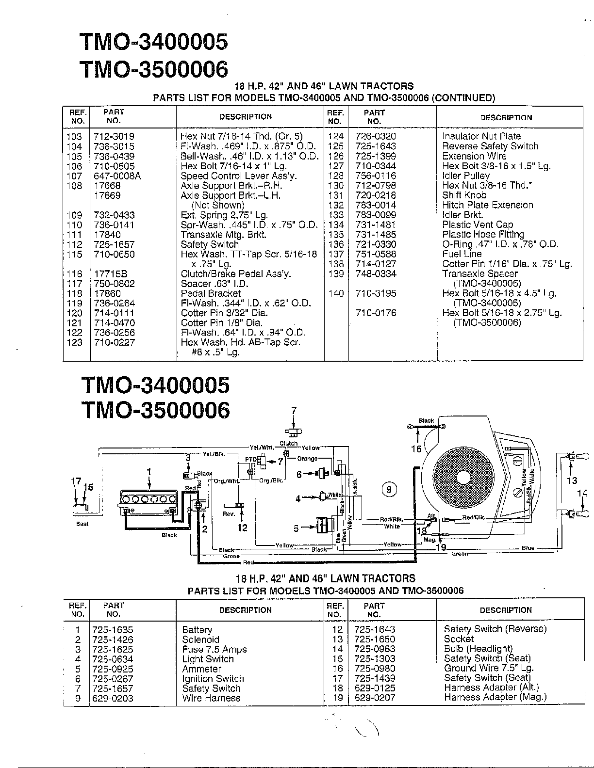 [QMVU_8575]  SN_7260] Wiring Diagram Diagram And Parts List For Murray  Ridingmowertractor Wiring Diagram | Murray 425000x8 Wiring Diagram |  | Spoat Meric Eumqu Capem Mohammedshrine Librar Wiring 101