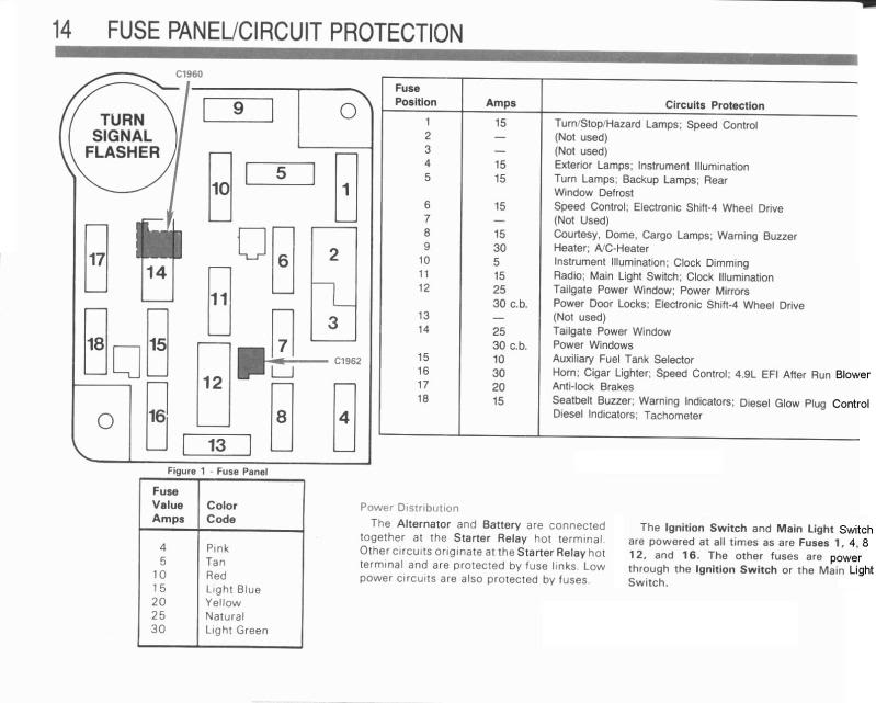 1985 Ford F250 Fuse Box Diagram Wiring Diagram Motor Motor Frankmotors Es