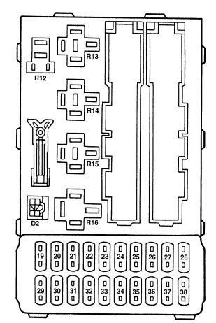 Fantastic Mercury Mystique 1995 1996 Fuse Box Diagram Auto Genius Wiring Cloud Licukosporaidewilluminateatxorg