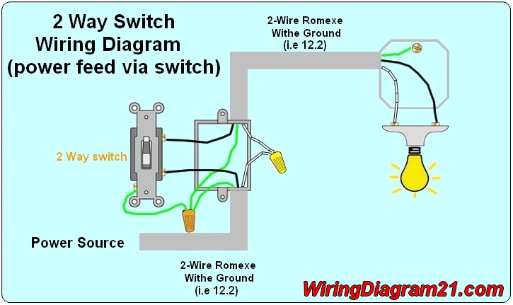 Remarkable House Wiring Switch Wiring Diagram Wiring Cloud Timewinrebemohammedshrineorg
