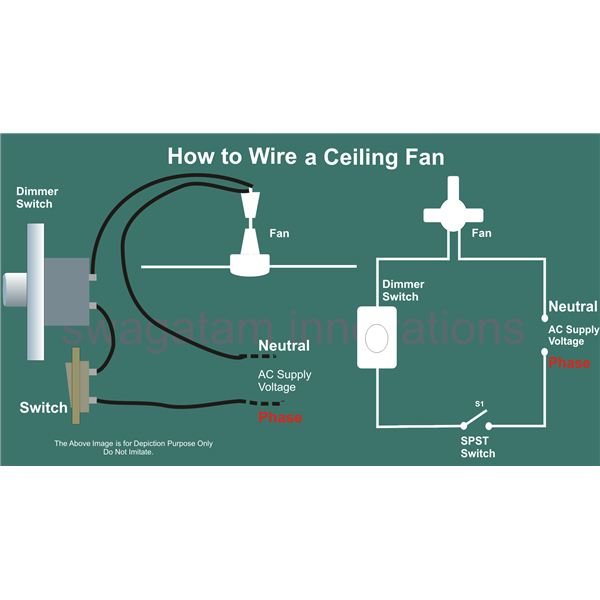 Sensational Help For Understanding Simple Home Electrical Wiring Diagrams Wiring Cloud Cranvenetmohammedshrineorg