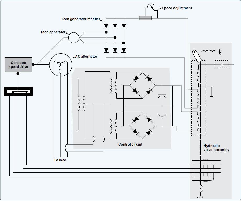 ac tach wiring ry 5521  dc to ac generator wiring diagram tachometer wiring diagram  dc to ac generator wiring diagram