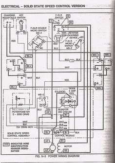 Brilliant 10 Best Golf Cart Wiring Diagrams Images Electric Vehicle Wiring Cloud Onicaalyptbenolwigegmohammedshrineorg
