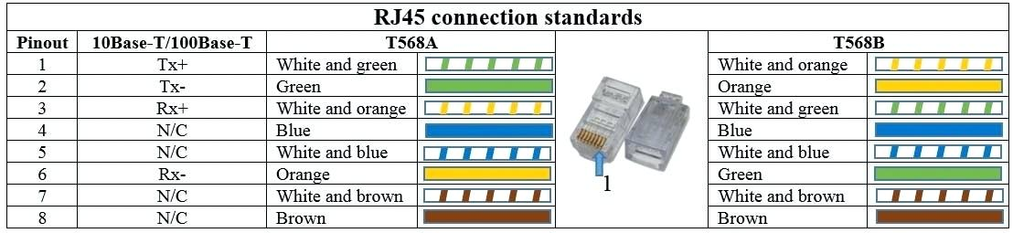 BB_7427] Diagram Together With Rj45 Wiring Diagram On T1 Rj 48C Wiring  Diagram Schematic WiringRally Xorcede Tobiq Gresi Lectr Emba Semec Habi Wigeg Mohammedshrine Librar  Wiring 101