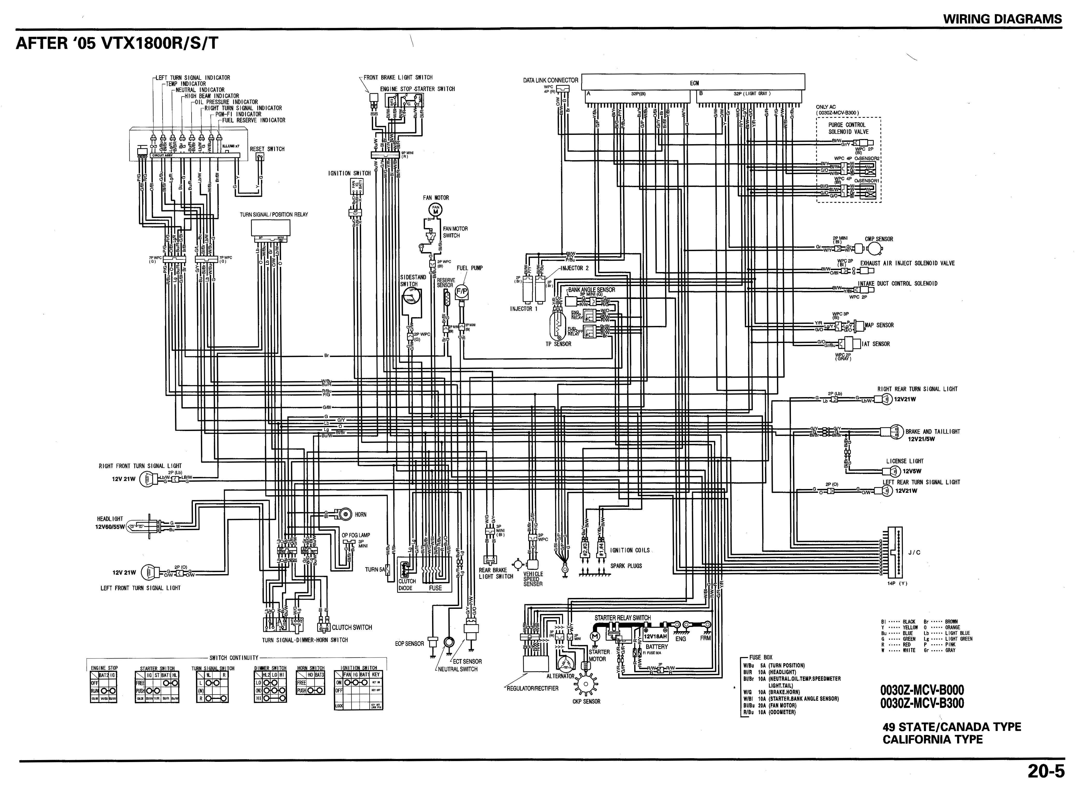 Admirable Honda Vtx Wiring Diagram Wiring Library Wiring Cloud Rineaidewilluminateatxorg