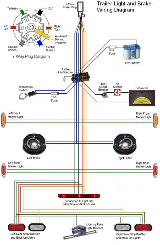 hopkins 7 blade wiring diagram bb 0514  hopkins rv plug wiring diagram hopkins circuit diagrams  bb 0514  hopkins rv plug wiring diagram