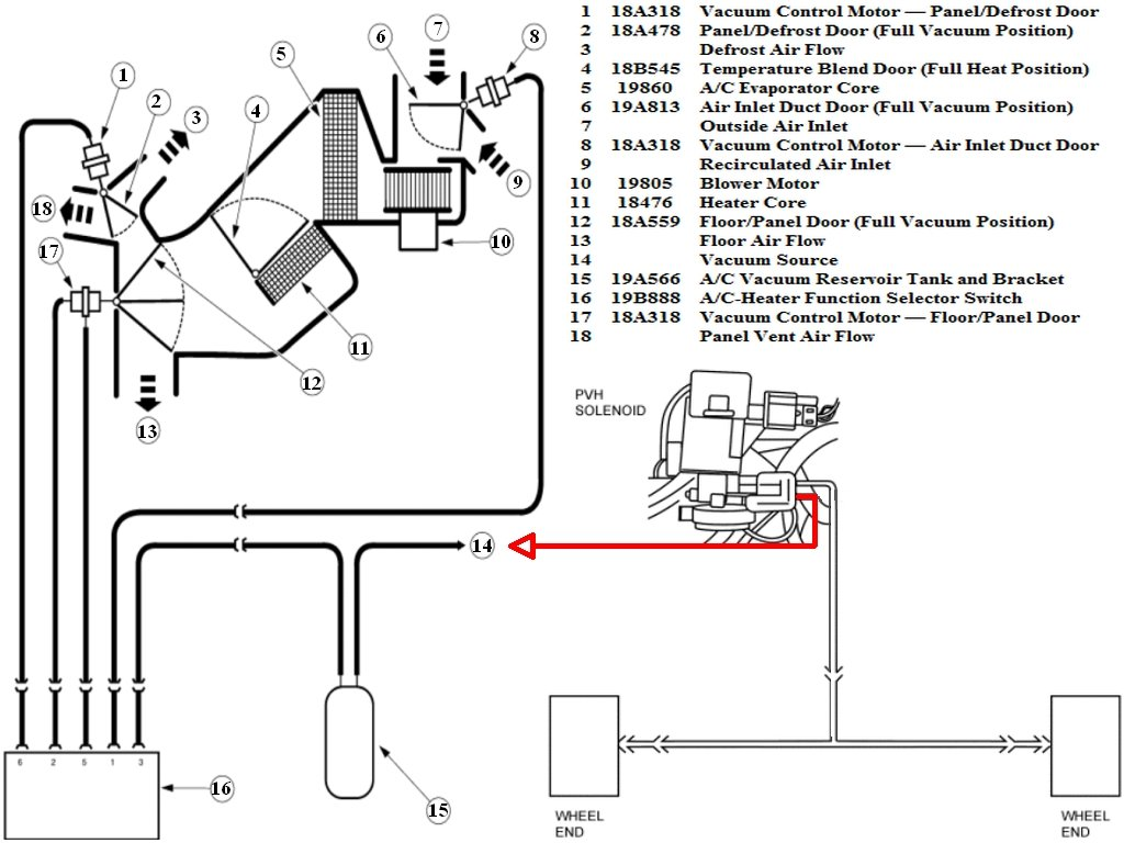Ford F250 Vacuum Diagram - Car Lift Schematic for Wiring Diagram SchematicsWiring Diagram Schematics