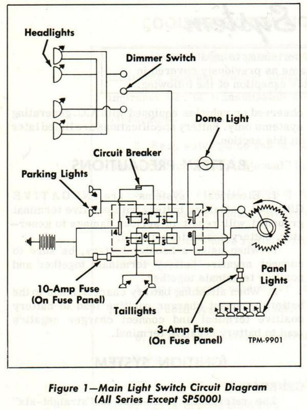 Outstanding Dimmer Switch Wiring Diagram Gmc Wiring Diagrams The Wiring Cloud Eachirenstrafr09Org