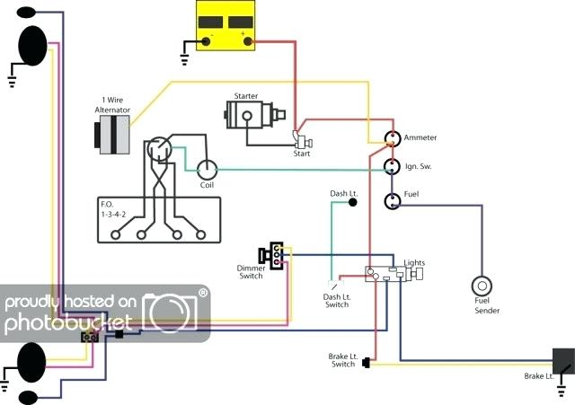Jeep Cj2a Dash Wiring Diagram Wiring Diagram Character A Character A Lionsclubviterbo It