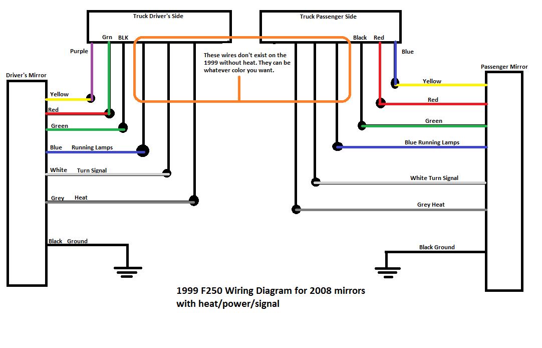 Ford Power Mirror Switch Wiring Diagram - 2001 Vw Passat Wiring Diagrams -  fusebox.tukune.jeanjaures37.fr | Ford F 350 Heated Mirror Wiring Diagrams |  | Wiring Diagram Resource