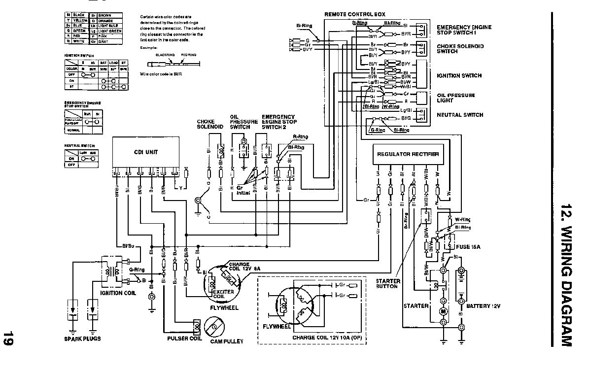 Honda Outboard Gauge Wiring Diagram