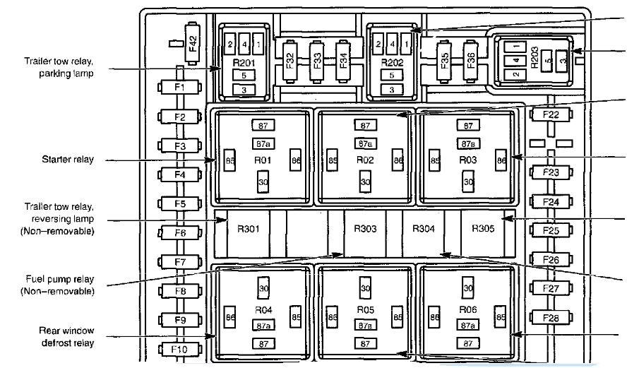 [SODI_2457]   YO_5438] 2003 Expedition Fuse Box Location Download Diagram | Fuse Box 03 Ford Expedition |  | Hila Atota Hyedi Kicep Mohammedshrine Librar Wiring 101