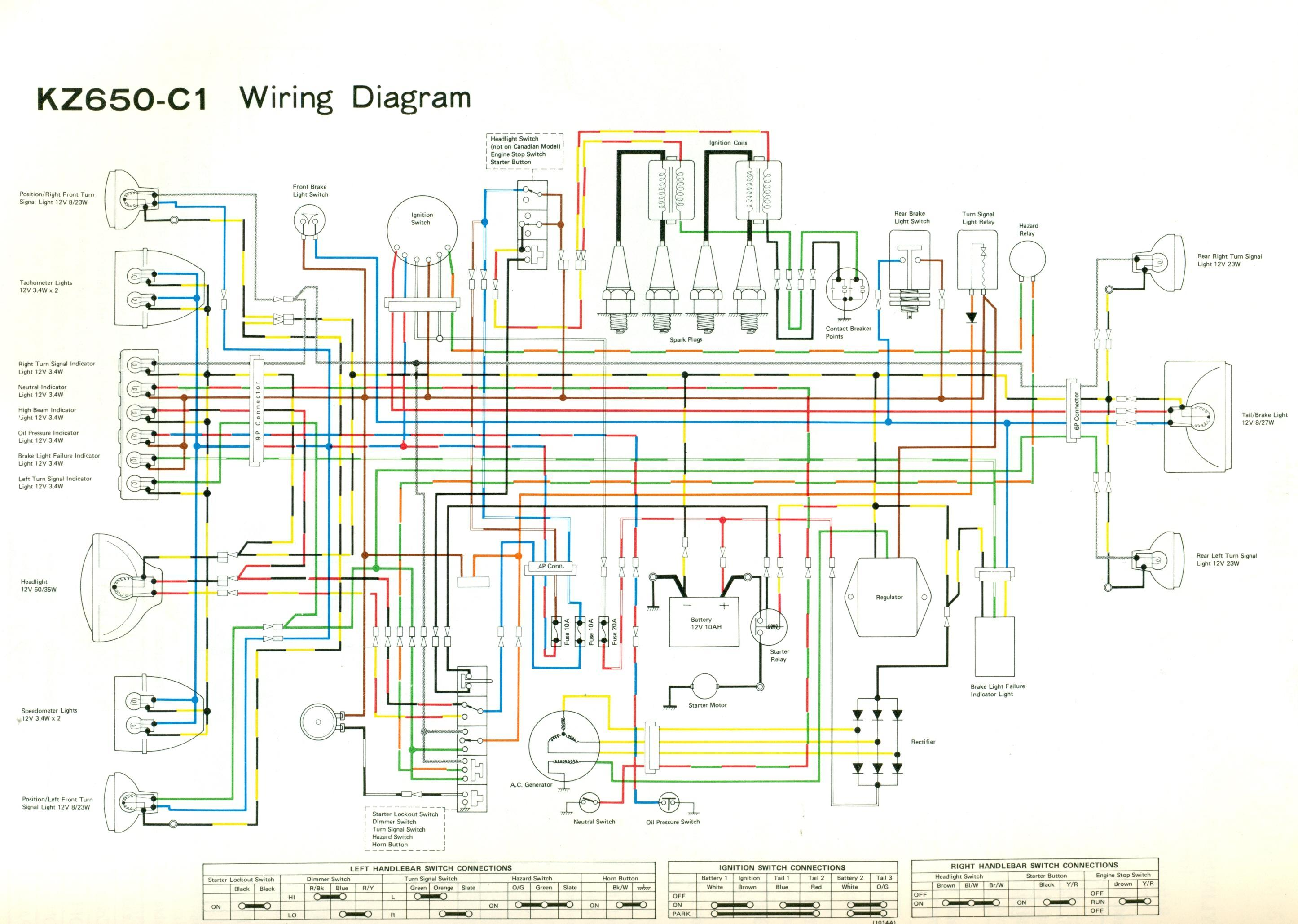 Groovy 1983 Kawasaki Wiring Diagrams Wiring Diagram Data Wiring Cloud Itislusmarecoveryedborg