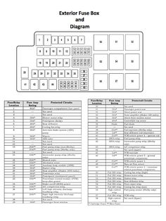 2010 Mustang Gt Fuse Diagram - wiring diagram structure-write -  structure-write.ristorantegorgodelpo.it | 2014 Mustang Fuse Box Diagram |  | Ristorante Gorgo del Po