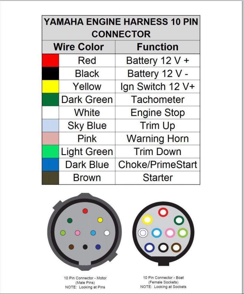Sl 5496 Yamaha Fuel Meter Wiring Diagram Wiring Diagram