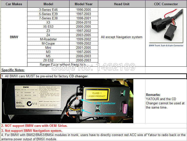 E39 Cd Changer Wiring Diagram - Vgt Actuator Wiring Diagram -  deviille.sampwire.jeanjaures37.frWiring Diagram Resource