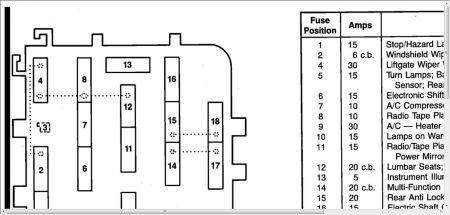 [SCHEMATICS_49CH]  FB_7707] 1989 F250 Fuse Box Diagram Wiring Diagram | 1989 Ford Fuse Box |  | Erek Xempag Cran Hutpa Trua Wigeg Mohammedshrine Librar Wiring 101