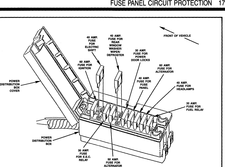 1989 F250 Fuse Box Diagram 2013 Grand Cherokee Overland Summit Tekonshaii Nescafe Jeanjaures37 Fr