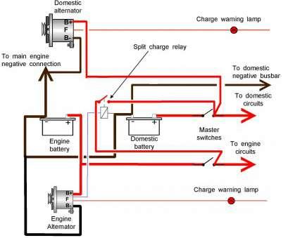 Cool Automotive Charging System Wiring Diagram Nice Part Kawasaki Wiring Cloud Uslyletkolfr09Org
