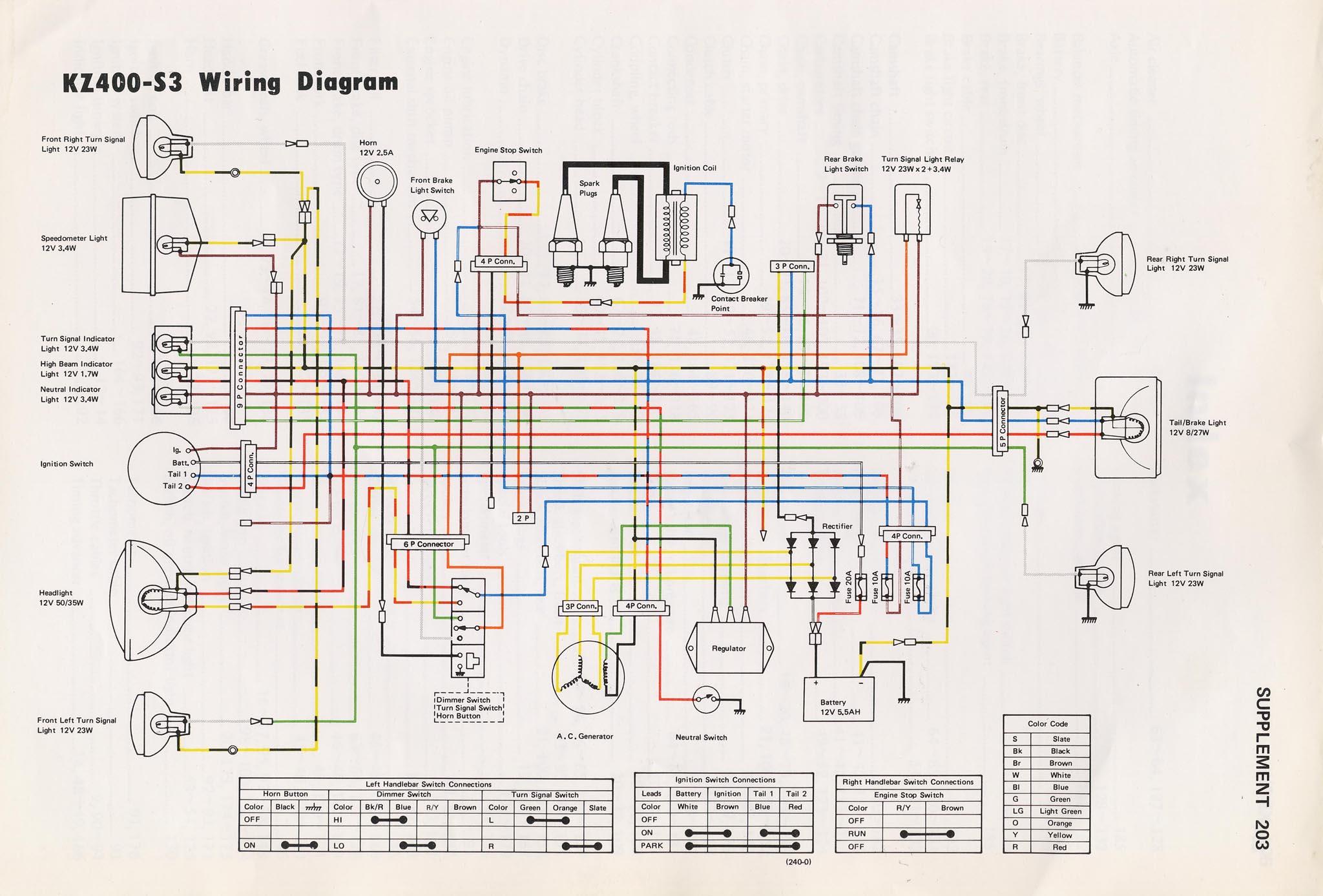 Xg 9233  Kawasaki Kz650 Wiring Harness Free Diagram