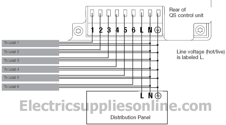 Fy 7726 Lutron Wiring Diagram Lutron Wiring Diagrams Lutron Wiring Diagram Schematic Wiring