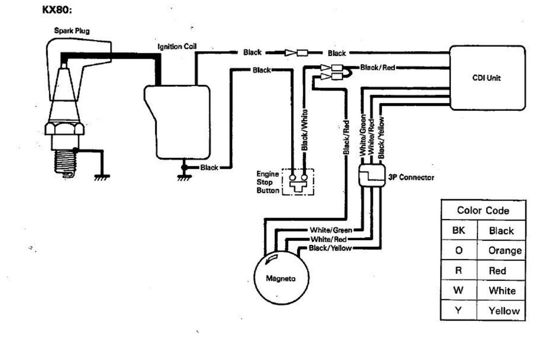 1986 Honda Elite 80 Wiring Diagram - Toyota Parts Wiring - enginee-diagrams .tukune.jeanjaures37.frWiring Diagram Resource