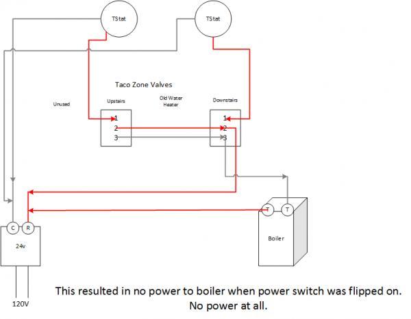 HM_5376] Zone Valve Wiring Diagram Also Taco Zone Valve Wiring Diagram  Multiple Schematic WiringKweca Venet Mohammedshrine Librar Wiring 101