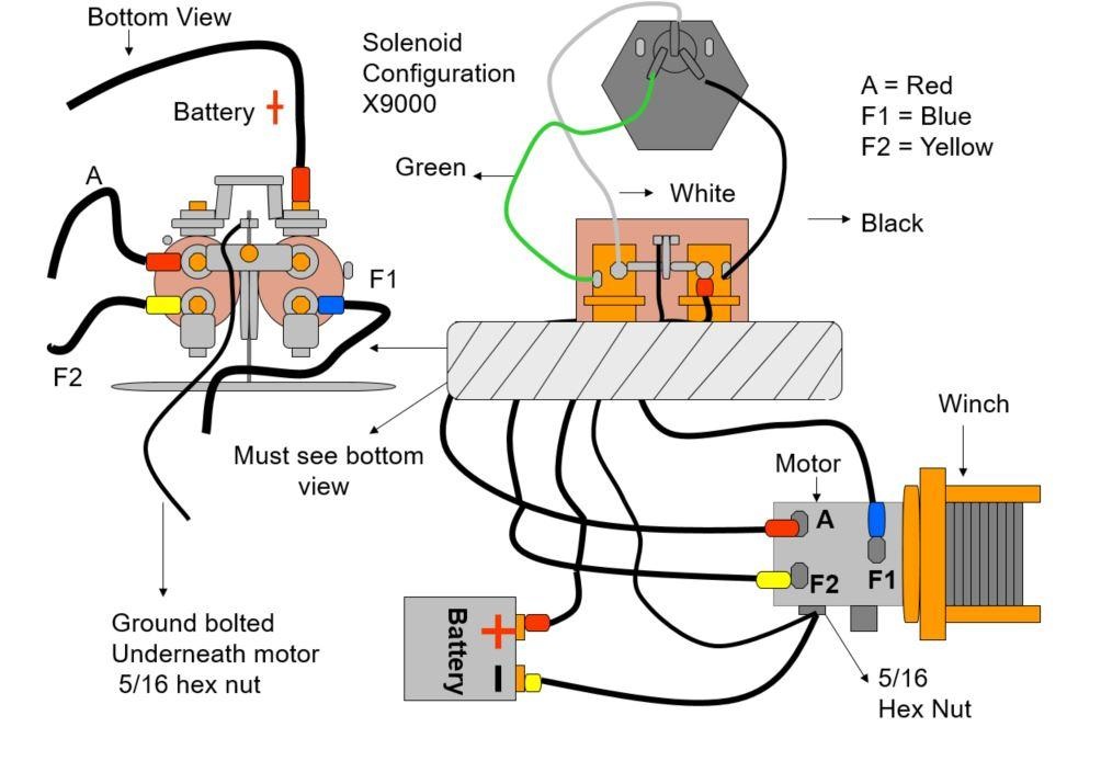 Tremendous Badland Winch Wire Diagram Basic Electronics Wiring Diagram Wiring Cloud Licukshollocom