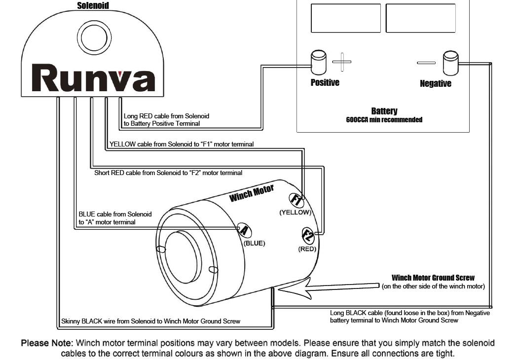 badland winch wire diagram sy 0398  superwinch wiring diagram atv installation of the remote badland 5000 winch wiring diagram sy 0398  superwinch wiring diagram atv