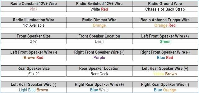 2006 Chrysler 300c Radio Wiring Diagram