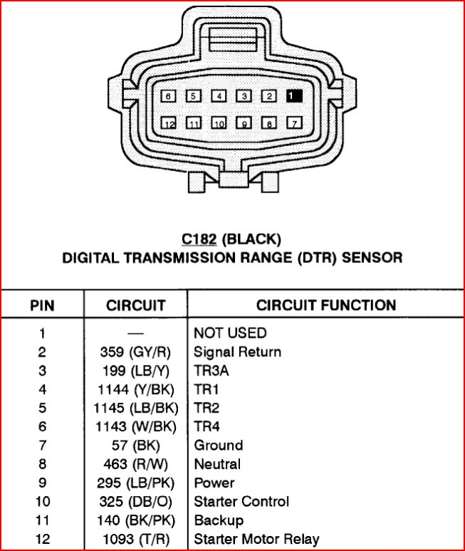 tg_8858] 1994 e4od transmission wiring diagram wiring diagram  atolo ling hendil hopad hist licuk momece mohammedshrine librar wiring 101