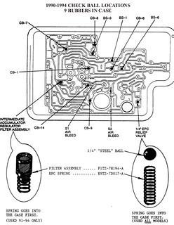 El 7102 1994 E4od Transmission Wiring Diagram Free Diagram