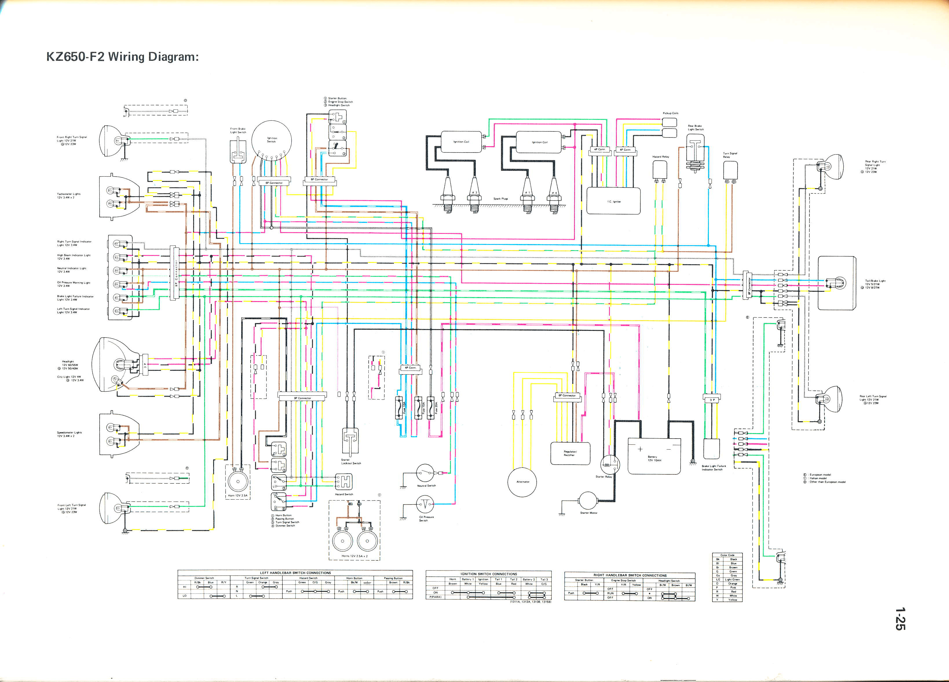 ge_4411] 2002 foreman 500 wiring diagram  xtern cali rious over wigeg mohammedshrine librar wiring 101