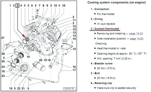 Audi S4 Engine Diagram - wiring diagram solid-directory -  solid-directory.giorgiomariacalori.it | Audi S4 Engine Diagram |  | giorgiomariacalori.it