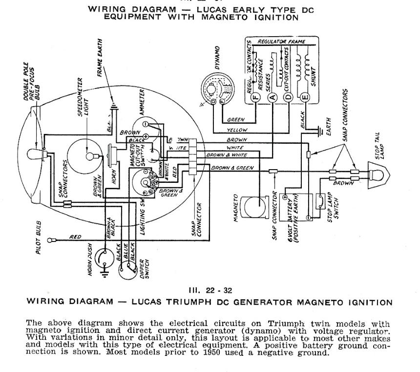 CR_2063] 1969 Triumph Bonneville Wiring Diagram Wiring DiagramPuti Ixtu Nowa Orsal Emba Mohammedshrine Librar Wiring 101