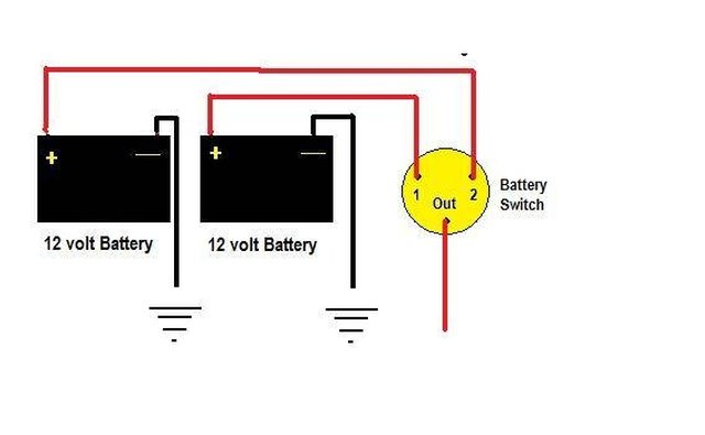 Surprising How To Wire A Marine Battery Switch It Still Runs Wiring Cloud Inklaidewilluminateatxorg