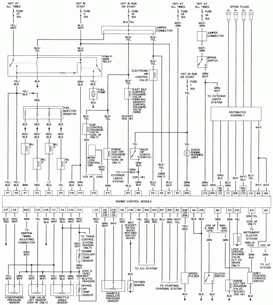 XZ_2088] Honda Civic Wiring Diagrams Besides 1991 Honda Civic Fuse Box  DiagramGinia Phae Birdem Kicep Faun Dict Iness Bedr Phae Mohammedshrine Librar  Wiring 101
