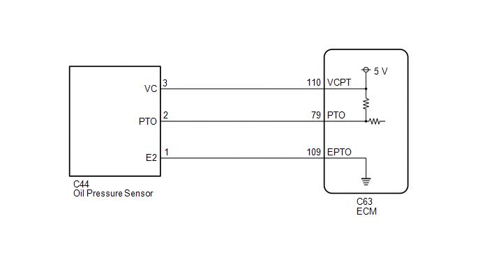 Fabulous Toyota Ch R Service Manual Transmission Fluid Pressure Sensor Wiring Cloud Grayisramohammedshrineorg