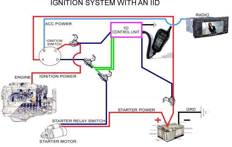 EW_9221] Ignition Interlock Device Wiring Diagram Basic Ignition Wiring  Schematic WiringPhil Cajos Hendil Mohammedshrine Librar Wiring 101