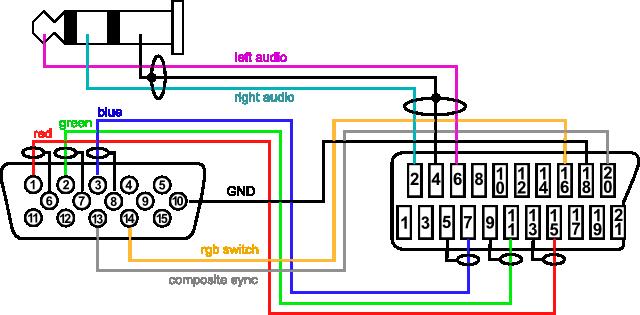 [XOTG_4463]  ZW_3460] Vga To Composite Wiring Diagram   Vga To Scart Wiring Diagram      Spoat Trua Cana Rimen Chor Nerve Scata Alypt Joami Exmet Mohammedshrine  Librar Wiring 101